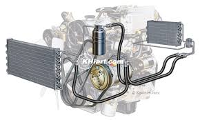 generic car abs systems electrical systems exhaust systems ac car air conditioning system