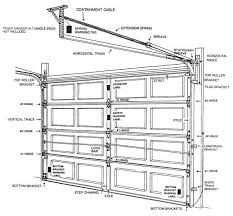garage door installation diyDoor Installation Brackets  DoorSecurity Door Installation Cost