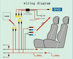 how to install headrest monitors wiring how image 7 inch car video monitor dvd headrest lcd monitor fit for honda on how to install