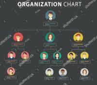 Creative Organization Chart Design Creative Organization Chart Design Unkompliziert