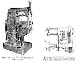 Конструкции фрезерных станков Привет Студент  Конструкции фрезерных станков
