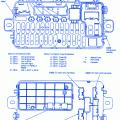 honda cr v 2003 main fuse box block circuit breaker diagram honda del sol 2007 main fuse box block circuit breaker diagram