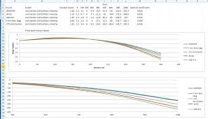 308 Winchester Ballistics Chart 270 Wsm Bullet Drop Chart Www Bedowntowndaytona Com
