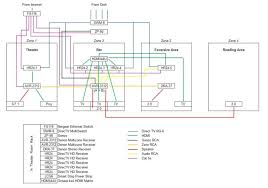 as well Sonos Connect Wiring Diagram Collection   Wiring Diagram Database furthermore Sonos Wiring Diagram – bioart me additionally Sonos Connect Wiring Diagram sonos Speakers Wiring Diagram moreover Choosing between a Standard and BOOST Setup besides Sonos CONNECT likewise Powered receiver into a Sonos connect   Sonos  munity moreover Sonos Wiring Diagram   Chicagoredstreak together with Can I Out Sonos Connect To Another  lifier in a bid Not to further Sonos Wiring Diagram Download   Electrical Wiring Diagram further Sonos Connect Wiring Diagram – squished me. on sonos connect wiring diagram