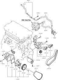 kia wiring diagrams automotive wiring diagram update 2005 kia sorento engine diagram inspirational 2003 kia sorento kia engine diagram 2005 kia sorento engine