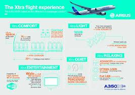 Xtra Airways Seating Chart A350 Xwb The Xtra Flight Experience Hd Data Asds Media Bank