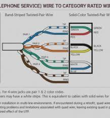phone wiring diagram phone line wiring guide wiring diagrams scematic wiring for dsl phone line phone line wiring guide