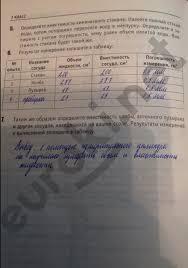 ГДЗ по физике класс Минькова Иванова лабораторные работы решебник 6 стр