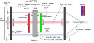 need help homemade generator project doityourself com earl generator front view diagram a jpg views 396 size 26 7