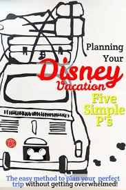 Trip Planner Cost Disneyland Trip Planning 5 Steps To Your Big Vacation