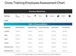 Cross Training Employee Assessment Chart Digital Marketing