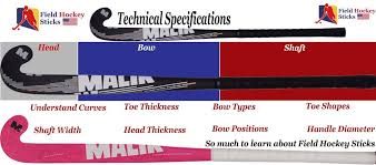 Field Hockey Stick Length Chart Field Hockey Sticks Specifications How They Are Made
