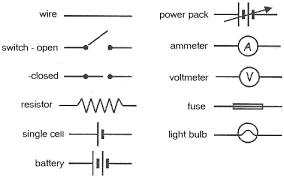wiring diagram symbol wiring wiring diagrams