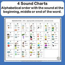 Enter the international phonetic alphabet. Letter And Sound Charts Align With Jolly Phonics By Primarily Learning
