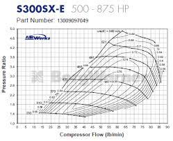 S366 Sx E Supercore 80 74mm Turbine Wheel