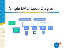 philips light bar wiring diagram philips image philips dali wiring diagram wiring diagrams and schematics on philips light bar wiring diagram