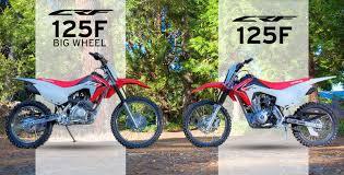 2018 honda 125. simple 125 with 2018 honda 125