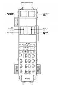 2001 dakota fuse box wiring diagram 1999 dodge dakota fuse box diagram wiring diagram explainedinspirational dodge durango fuse box diagram 2001 wiring