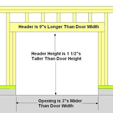 frame a garage door