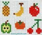 Схемы вышивки фрукты маленькая