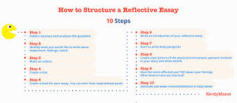 high school reflective essay examples photo admi nuvolexa  how to write an a reflective essay nerdymates com in nursing infogr how to write reflective