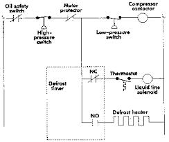 walk in freezer wiring diagram Walk In Freezer Wiring Schematic understanding pressure control technology wiring schematic for a walk in freezer