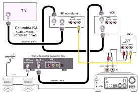 rf modulator wiring diagram explore schematic wiring diagram \u2022 av system wiring diagram at Av System Wiring Diagram