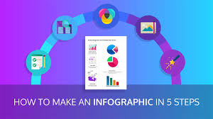 My Stats Lab New Design Stand Alone How To Make An Infographic In 5 Steps Beginner Guide