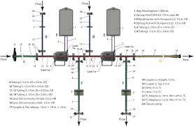 bioprocess single use pressure rating testingbioprocess international figure 3 single use redundant filtration assembly