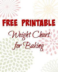 free printable baking weight chart tarfootbaker