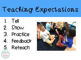 swimming into second teaching expectations in your classroom so let s go over each step