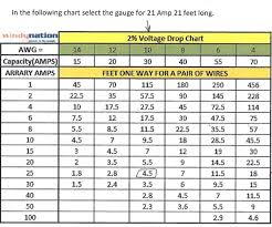 Amp Drop Chart Solved In The Following Chart Select The Gauge For 21 Amp