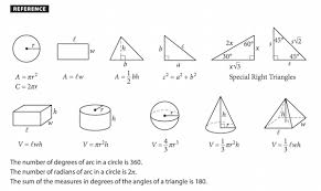 Math Formula Chart For Geometry The 28 Critical Sat Math Formulas You Must Know