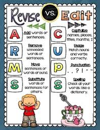 Arms And Cups Anchor Chart Arms And Cups Writing Posters Handout Revising And Editing