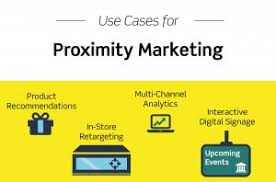 Proximity Marketing Proximity Marketing System Within Hours