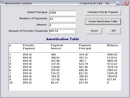 Visual Basic Armotization Calculator