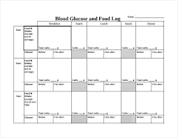 Blood Sugar Monitoring Log Glucose Monitoring Log Template Blood Glucose And Food Log Template