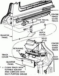 Chrysler town and country parts diagram repair guides exterior sliding door regarding fitted depict likewise