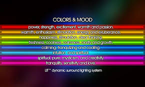 this is the related images of Color Influence On Mood