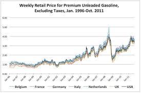 John Boehner Makes Stuff Up About Gas Prices Streetsblog Usa