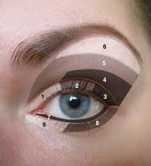 how to do your eye makeup correctly