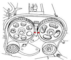 2005 Cobalt Belt Routing Diagram   Chevrolet Forum   Chevy besides  furthermore 2005 Chevy Aveo timing belt idler failure   YouTube besides My timing belt snapped on my chevy aveo it is a 2004 1 6dual likewise  also  likewise 2007 Aveo Timing Belt as well Timing belt change on 2006 Aveo LS  My new detailed write up   Page furthermore TIMING BELT ALINGMENT F16D3   YouTube further chevy aveo timing problem   YouTube also . on 2006 chevy aveo timing belt repment