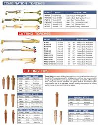 Propane Cutting Torch Tip Chart Paradigmatic Cutting Torch Tips Torch Tip Chart Victor