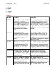 Didls Notes Charts 2 Pdf Didls Notes Charts Anja