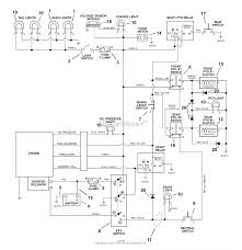 ariens mower parts diagram all about repair and wiring collections ariens mower parts diagram ariens 931038 000101 grand sierra 22hp kohler hydro parts diagram wiring