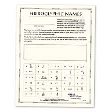 Hieroglyphics Chart Hieroglyphic Translation Chart Great Scotts Ancient Egypt