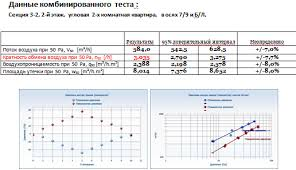 Тест атмосферное давление сила архимеда ответы Тест 9 атмосферное давление сила архимеда ответы файлом