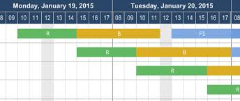 Angular 2 Gantt Chart Best Picture Of Chart Anyimage Org