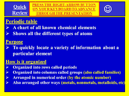 Chemical Elements Chart Quick Review Spi Periodic Table Periodic Table A Chart Of