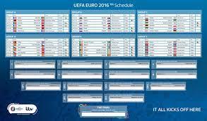 يورو 2016 .. لماذا قد يندم منتخب إسبانيا على الخسارة من كرواتيا؟ - سبورت 360